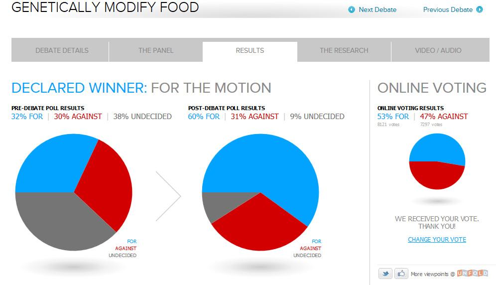 IQ2US-GMO-results2
